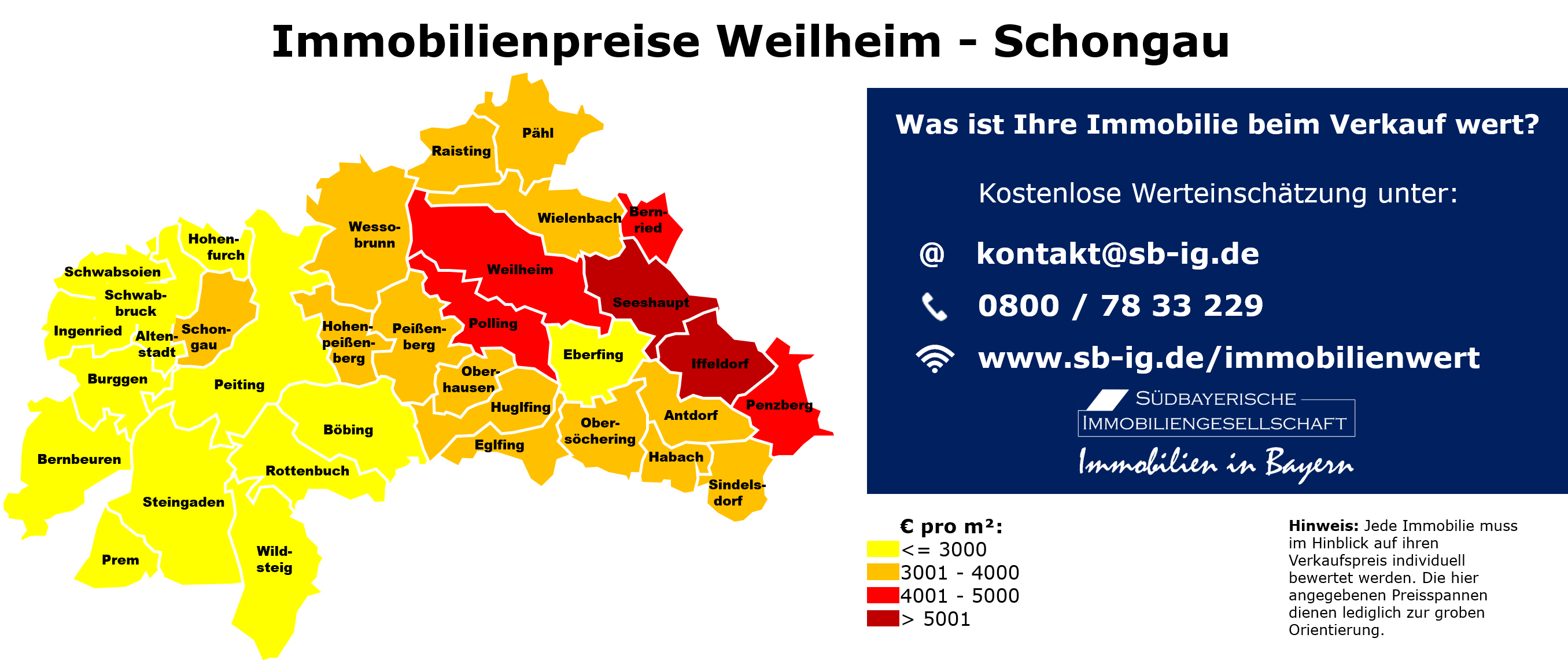 Immobilienpreise Weilheim - Schongau & Kreis