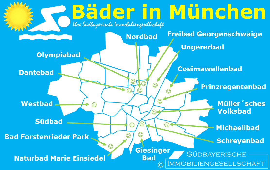 Baeder-Schwimmbad-Muenchen.png